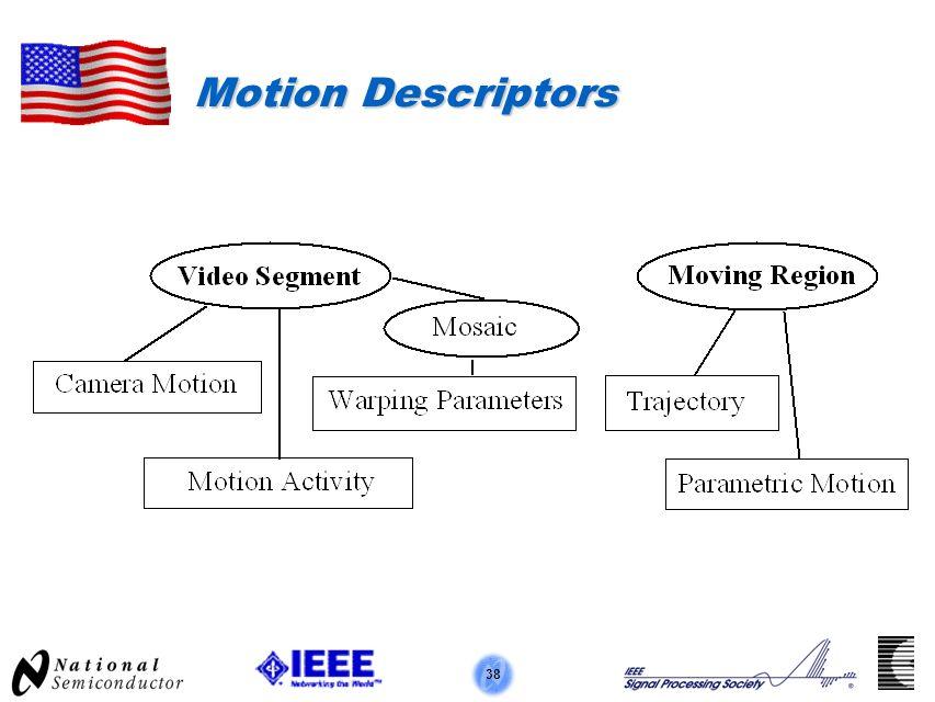38 Motion Descriptors