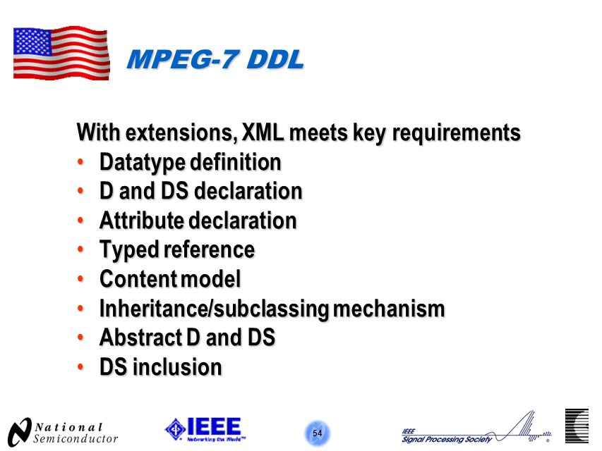 54 MPEG-7 DDL With extensions, XML meets key requirements Datatype definition Datatype definition D and DS declaration D and DS declaration Attribute declaration Attribute declaration Typed reference Typed reference Content model Content model Inheritance/subclassing mechanism Inheritance/subclassing mechanism Abstract D and DS Abstract D and DS DS inclusion DS inclusion
