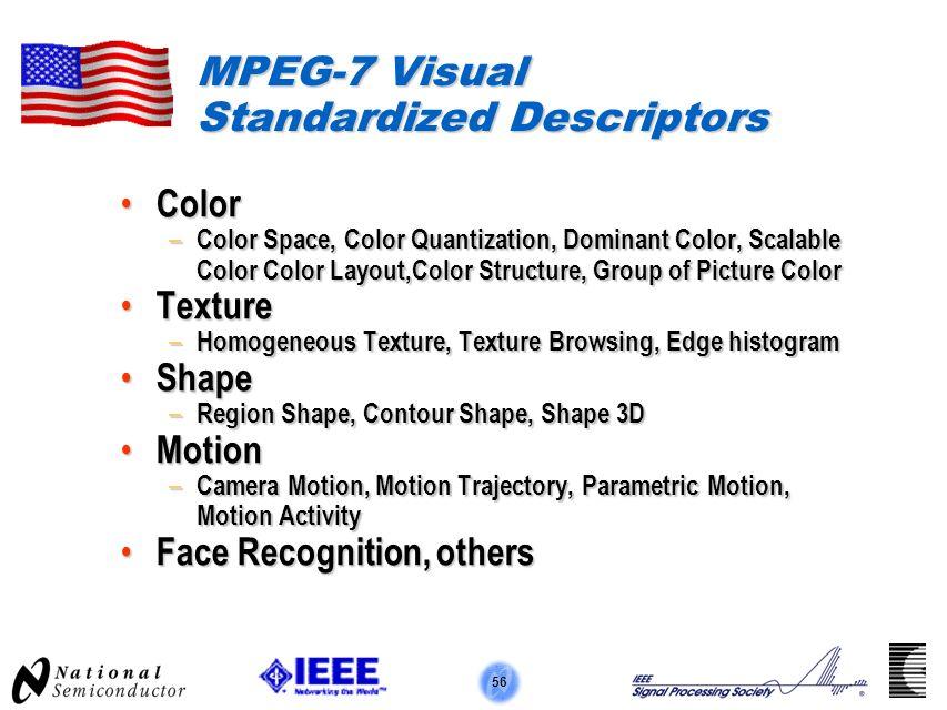 56 MPEG-7 Visual Standardized Descriptors Color Color – Color Space, Color Quantization, Dominant Color, Scalable Color Color Layout,Color Structure,