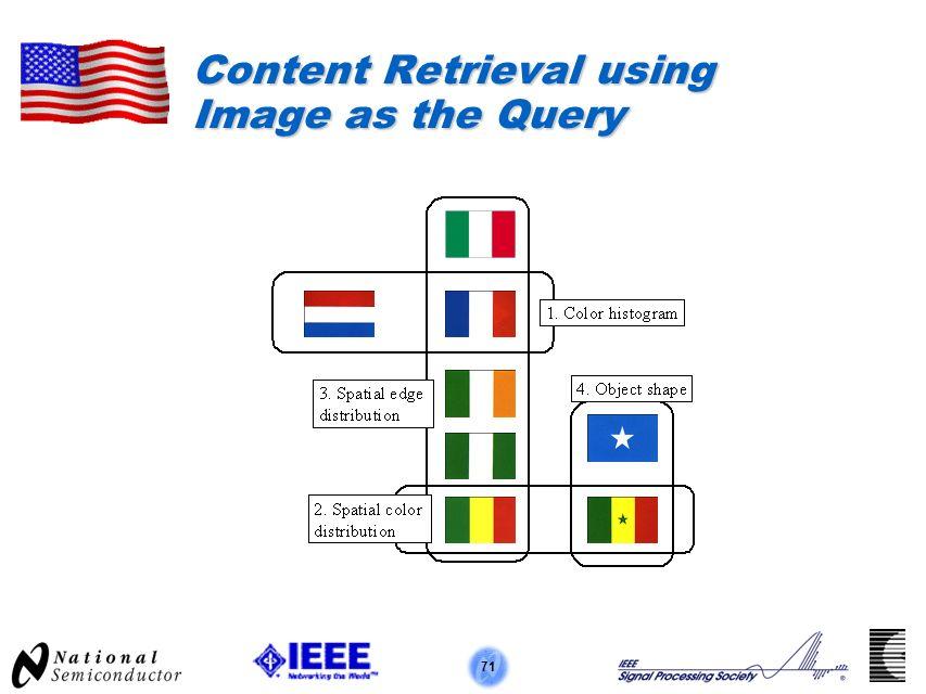 71 Content Retrieval using Image as the Query
