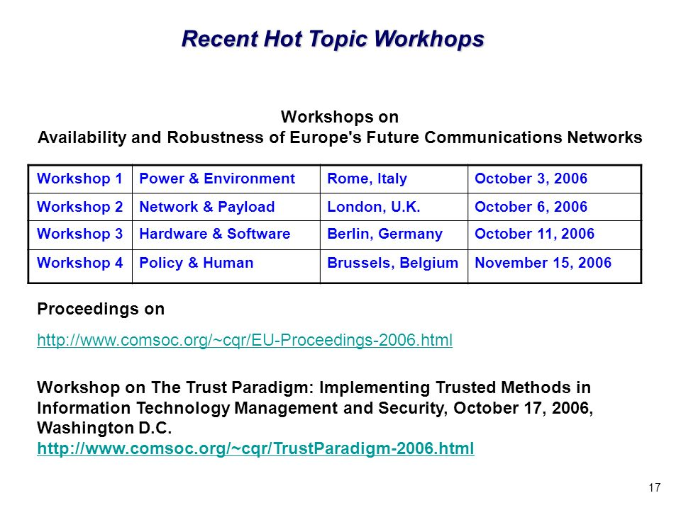 17 Recent Hot Topic Workhops Workshop 1Power & Environment Rome, ItalyOctober 3, 2006 Workshop 2Network & PayloadLondon, U.K.October 6, 2006 Workshop 3Hardware & SoftwareBerlin, Germany October 11, 2006 Workshop 4Policy & HumanBrussels, BelgiumNovember 15, 2006 Workshops on Availability and Robustness of Europe s Future Communications Networks Proceedings on http://www.comsoc.org/~cqr/EU-Proceedings-2006.html Workshop on The Trust Paradigm: Implementing Trusted Methods in Information Technology Management and Security, October 17, 2006, Washington D.C.