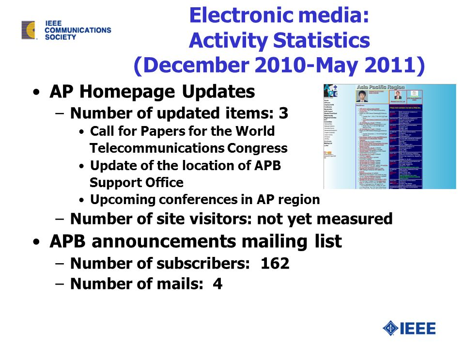 Electronic media: Activity Statistics (December 2010-May 2011) AP Homepage Updates –Number of updated items: 3 Call for Papers for the World Telecommunications Congress Update of the location of APB Support Office Upcoming conferences in AP region –Number of site visitors: not yet measured APB announcements mailing list –Number of subscribers: 162 –Number of mails: 4