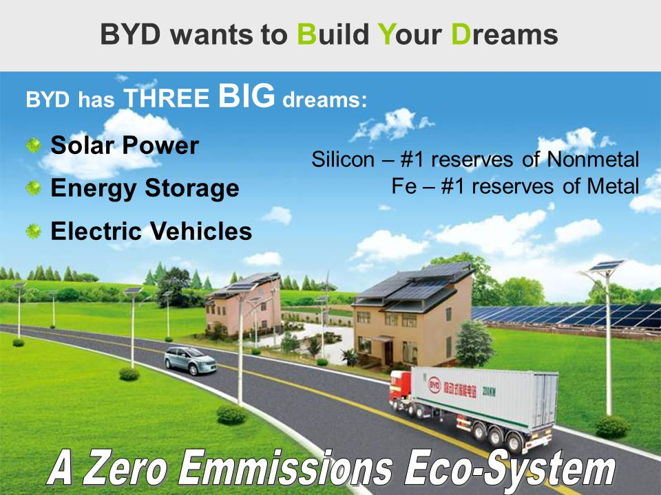 BYD Confidential BYD wants to Build Your Dreams BYD has THREE BIG dreams: Solar Power Energy Storage Electric Vehicles Silicon – #1 reserves of Nonmetal Fe – #1 reserves of Metal