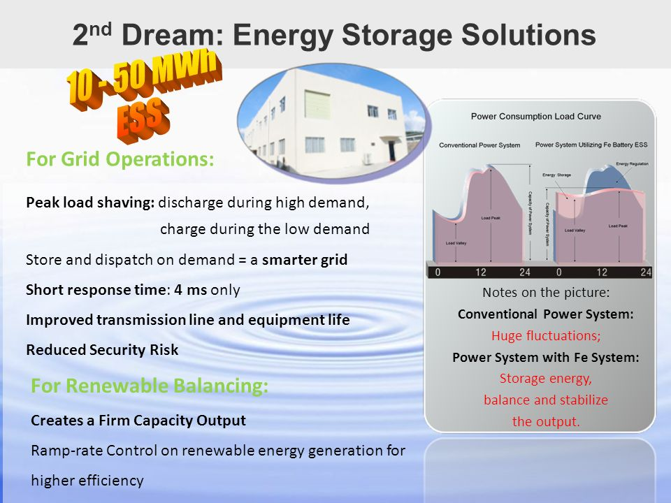 BYD Confidential For Grid Operations: Peak load shaving: discharge during high demand, charge during the low demand Store and dispatch on demand = a smarter grid Short response time: 4 ms only Improved transmission line and equipment life Reduced Security Risk For Renewable Balancing: Creates a Firm Capacity Output Ramp-rate Control on renewable energy generation for higher efficiency Notes on the picture: Conventional Power System: Huge fluctuations; Power System with Fe System: Storage energy, balance and stabilize the output.