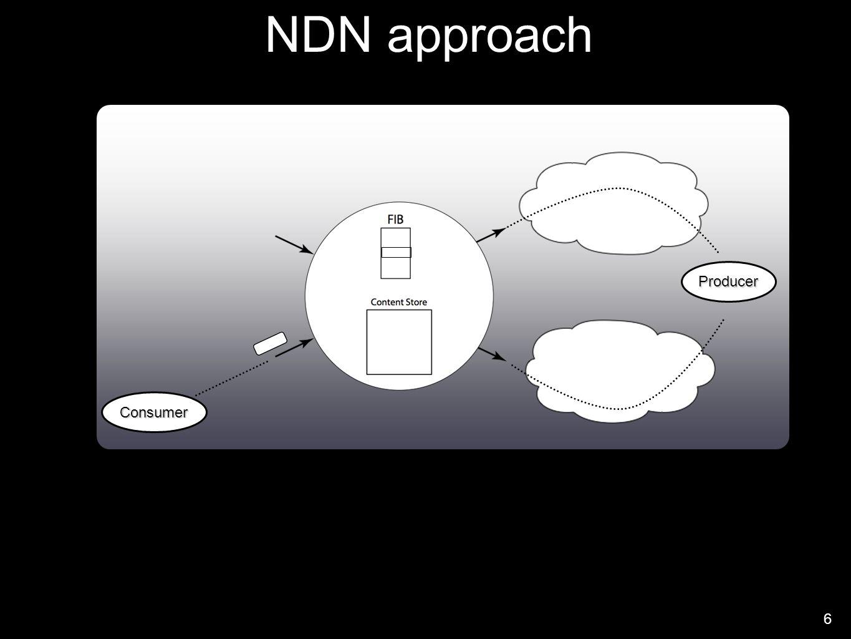7 Producer Consumer a/b/c/d Data a/b/c/d ? a/b/c NDN approach