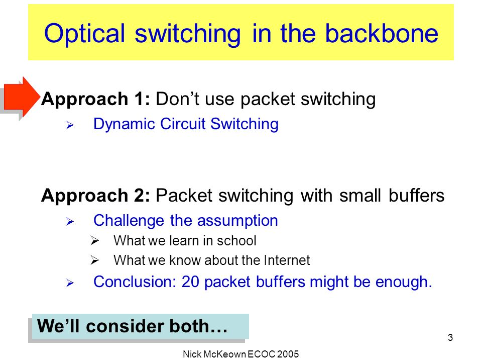 Nick McKeown ECOC 2005 3 Optical switching in the backbone Approach 1: Dont use packet switching Dynamic Circuit Switching Approach 2: Packet switchin
