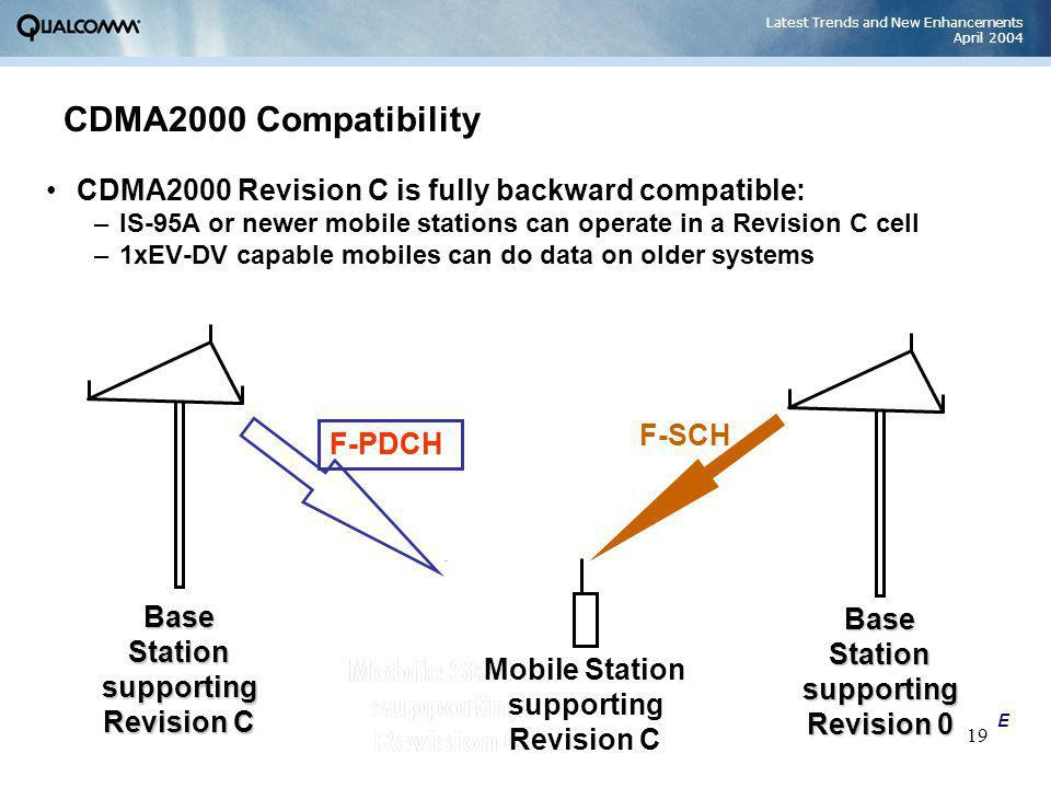 Latest Trends and New Enhancements April 2004 19 CDMA2000 Compatibility CDMA2000 Revision C is fully backward compatible: –IS-95A or newer mobile stat
