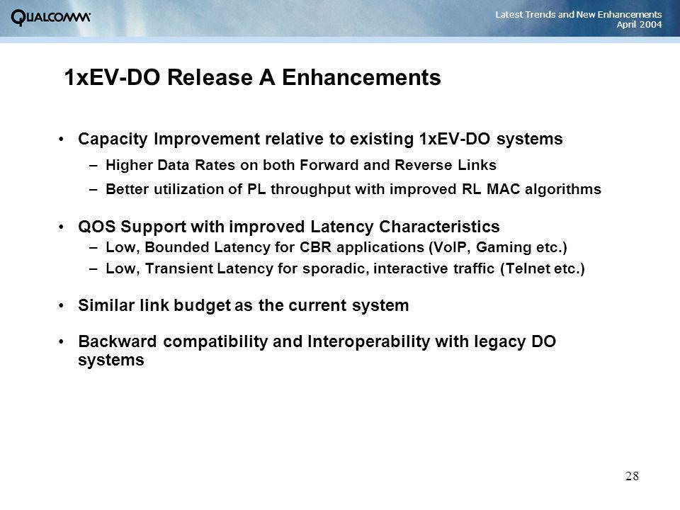 Latest Trends and New Enhancements April 2004 28 1xEV-DO Release A Enhancements Capacity Improvement relative to existing 1xEV-DO systems –Higher Data