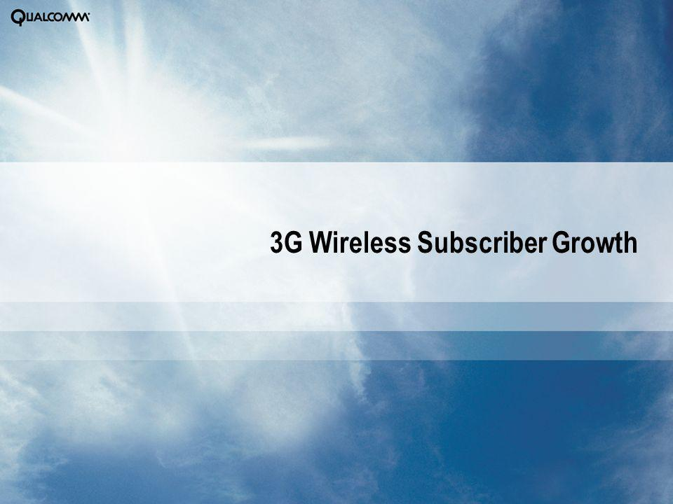 3G Wireless Subscriber Growth