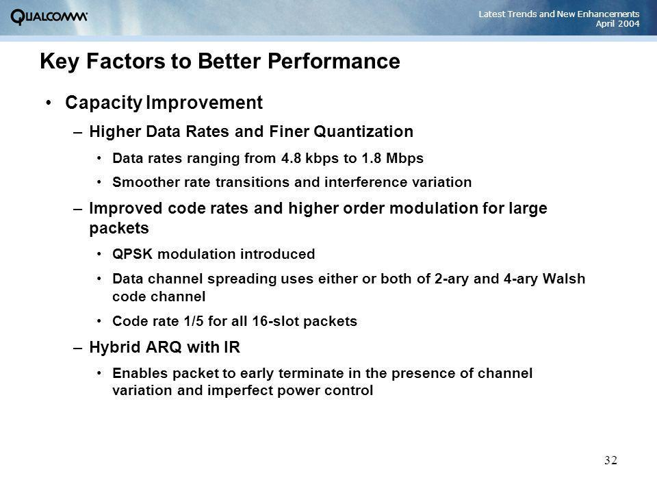 Latest Trends and New Enhancements April 2004 32 Key Factors to Better Performance Capacity Improvement –Higher Data Rates and Finer Quantization Data