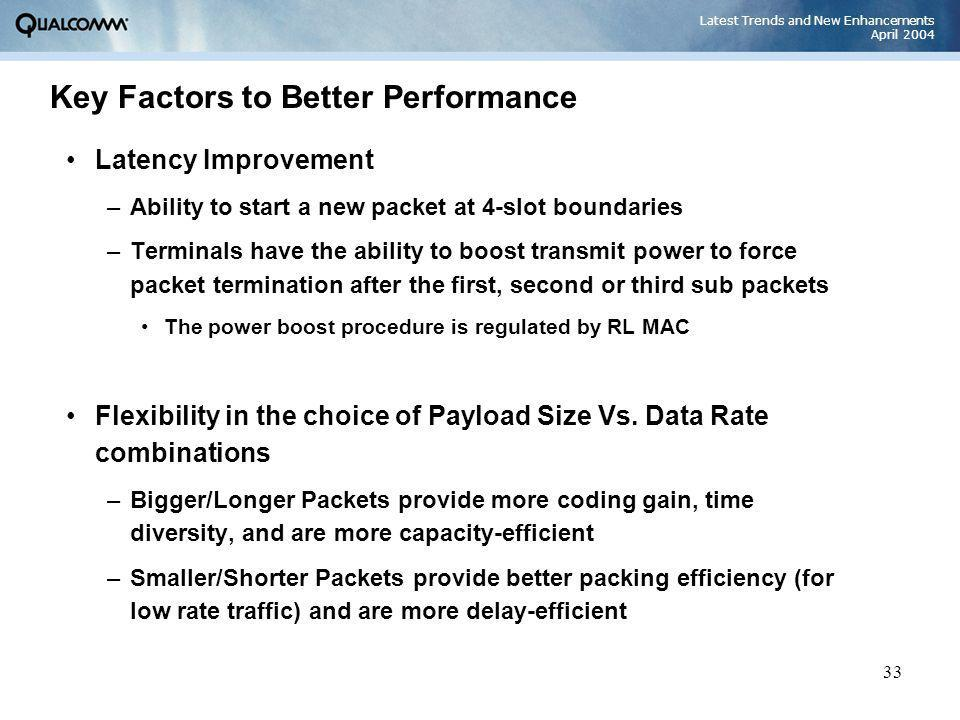 Latest Trends and New Enhancements April 2004 33 Key Factors to Better Performance Latency Improvement –Ability to start a new packet at 4-slot bounda