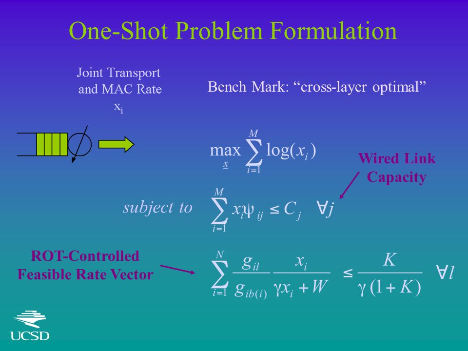 One-Shot Problem Formulation subject to Wired Link Capacity ROT-Controlled Feasible Rate Vector Bench Mark: cross-layer optimal