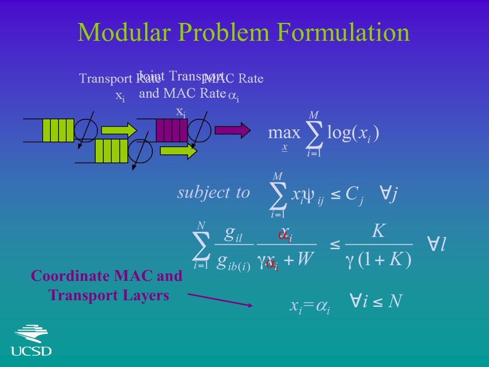 subject to Modular Problem Formulation Coordinate MAC and Transport Layers x i = i i i