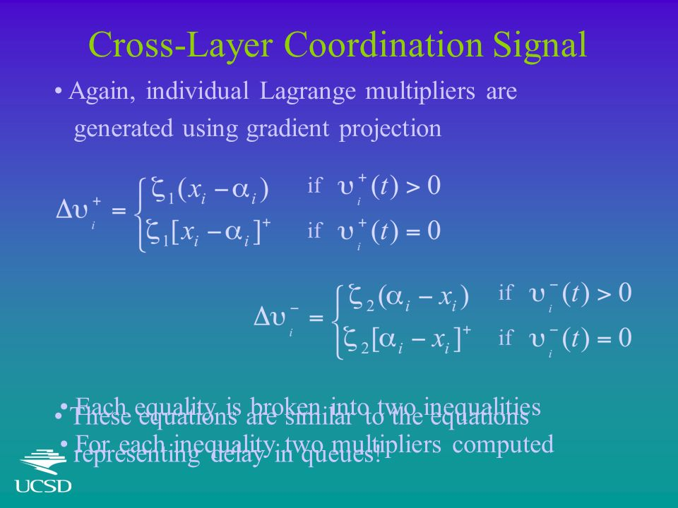 Again, individual Lagrange multipliers are generated using gradient projection These equations are similar to the equations representing delay in queues.