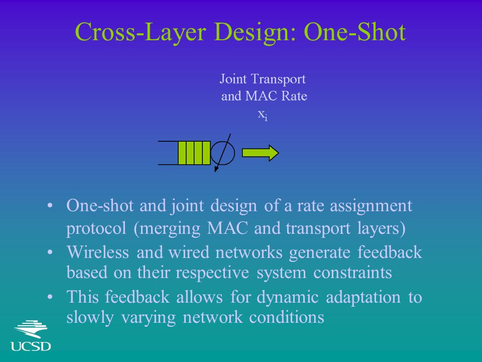 Cross-Layer Design: One-Shot One-shot and joint design of a rate assignment protocol (merging MAC and transport layers) Wireless and wired networks ge