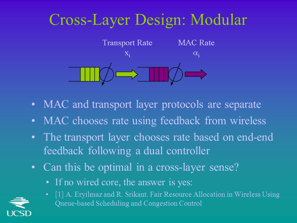 Cross-Layer Design: Modular MAC and transport layer protocols are separate MAC chooses rate using feedback from wireless The transport layer chooses r