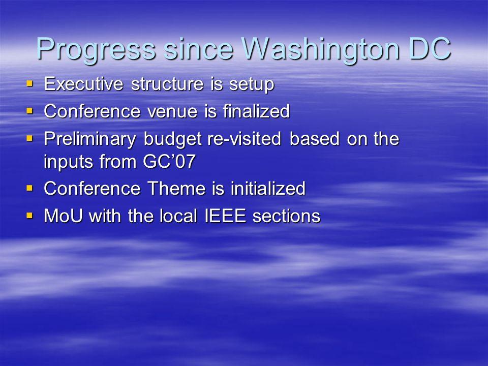 Progress since Washington DC Executive structure is setup Executive structure is setup Conference venue is finalized Conference venue is finalized Pre