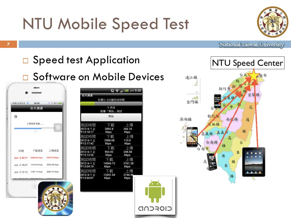NTU Mobile Speed Test Speed test Application Software on Mobile Devices 7