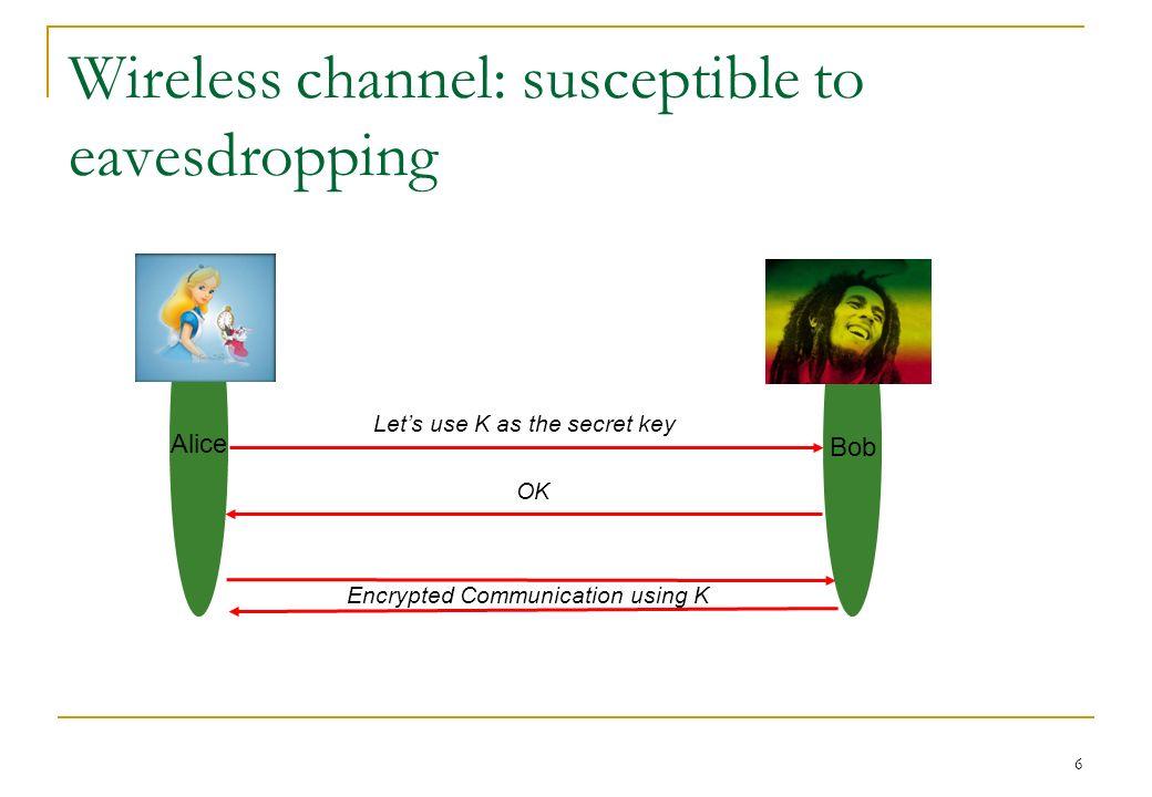 Uups.Lets use K as the secret key Alice Bob OK Eve can decrypt the communication.