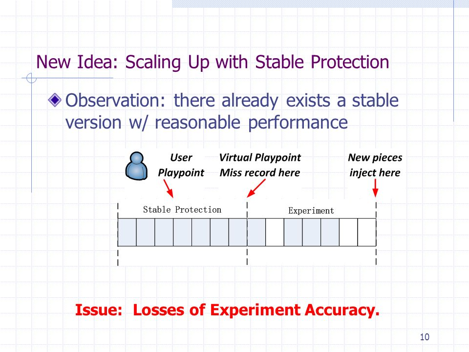 New Idea: Scaling Up with Stable Protection Observation: there already exists a stable version w/ reasonable performance 10 Issue: Losses of Experiment Accuracy.