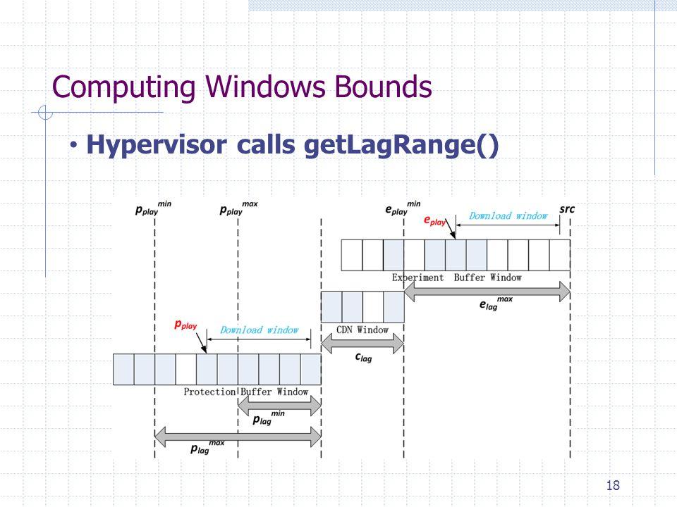 Computing Windows Bounds 18 Hypervisor calls getLagRange()