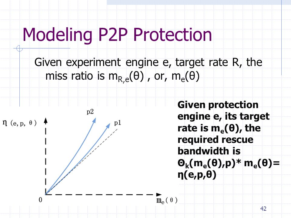 Modeling P2P Protection Given experiment engine e, target rate R, the miss ratio is m R,e (θ), or, m e (θ) 42 Given protection engine e, its target ra