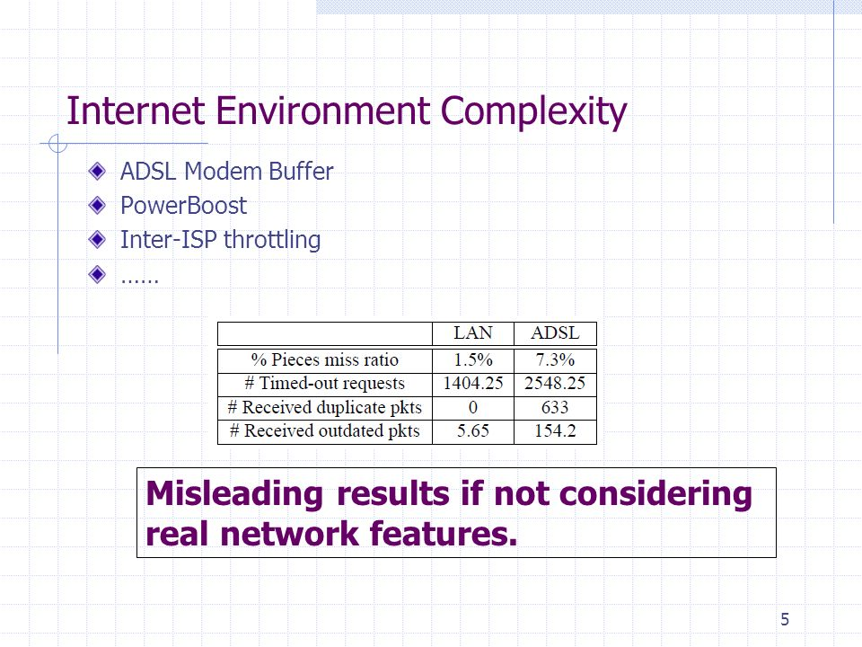 Internet Environment Complexity 5 ADSL Modem Buffer PowerBoost Inter-ISP throttling …… Misleading results if not considering real network features.