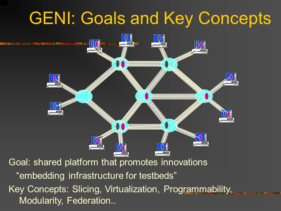 GENI: Goals and Key Concepts Goal: shared platform that promotes innovations embedding infrastructure for testbeds Key Concepts: Slicing, Virtualization, Programmability, Modularity, Federation..