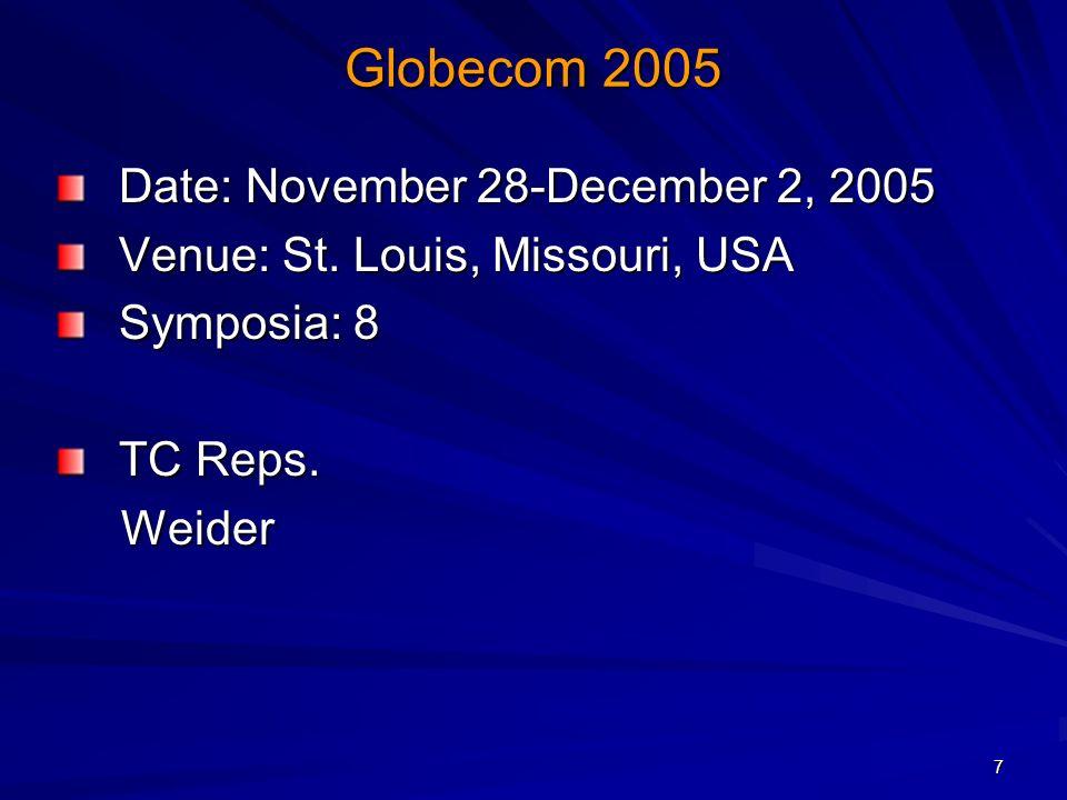 7 Globecom 2005 Date: November 28-December 2, 2005 Venue: St. Louis, Missouri, USA Symposia: 8 TC Reps. Weider Weider