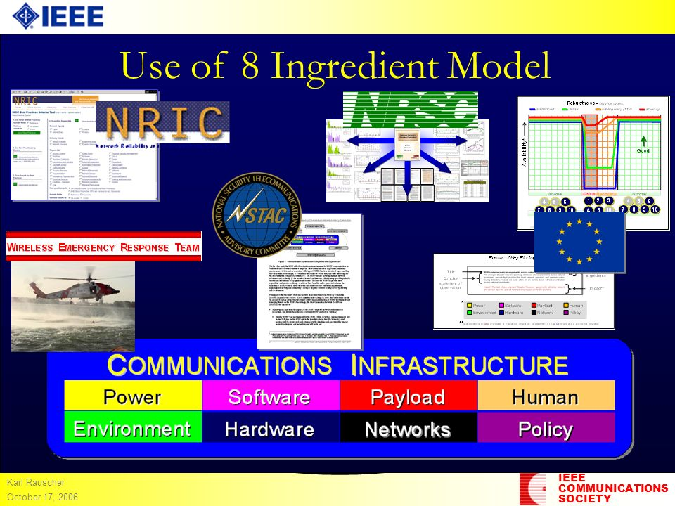 IEEE COMMUNICATIONS SOCIETY Karl Rauscher October 17, 2006 Use of 8 Ingredient Model