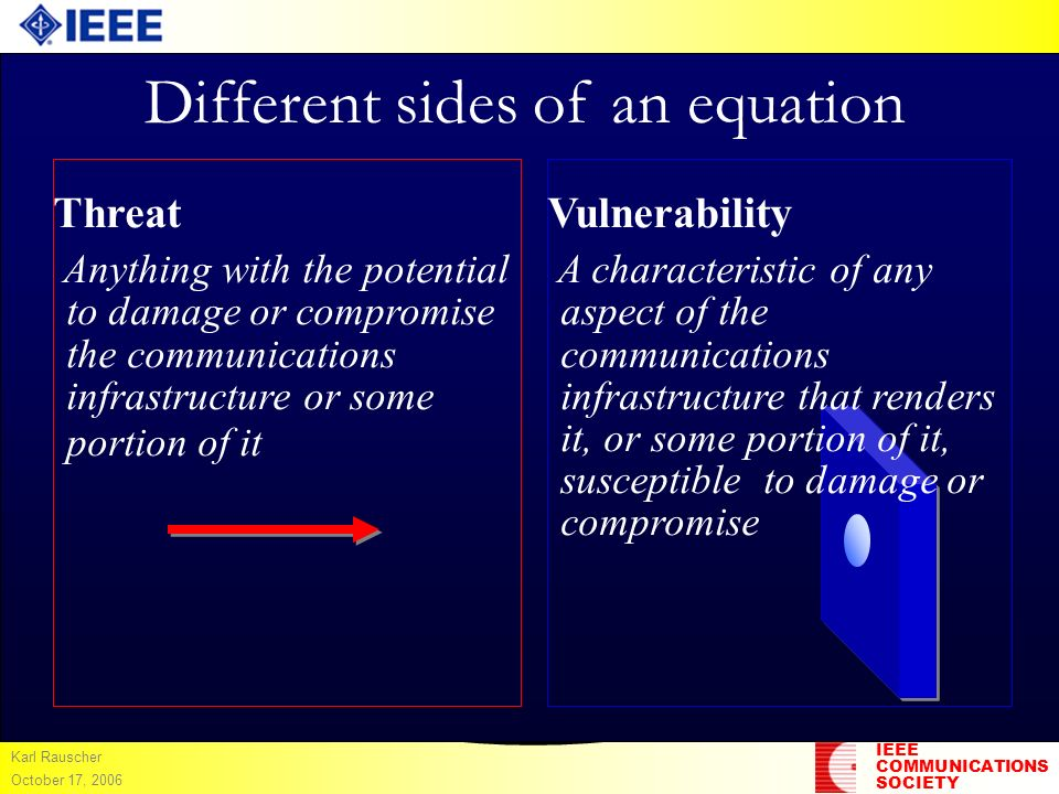 IEEE COMMUNICATIONS SOCIETY Karl Rauscher October 17, 2006 Different sides of an equation Vulnerability A characteristic of any aspect of the communic