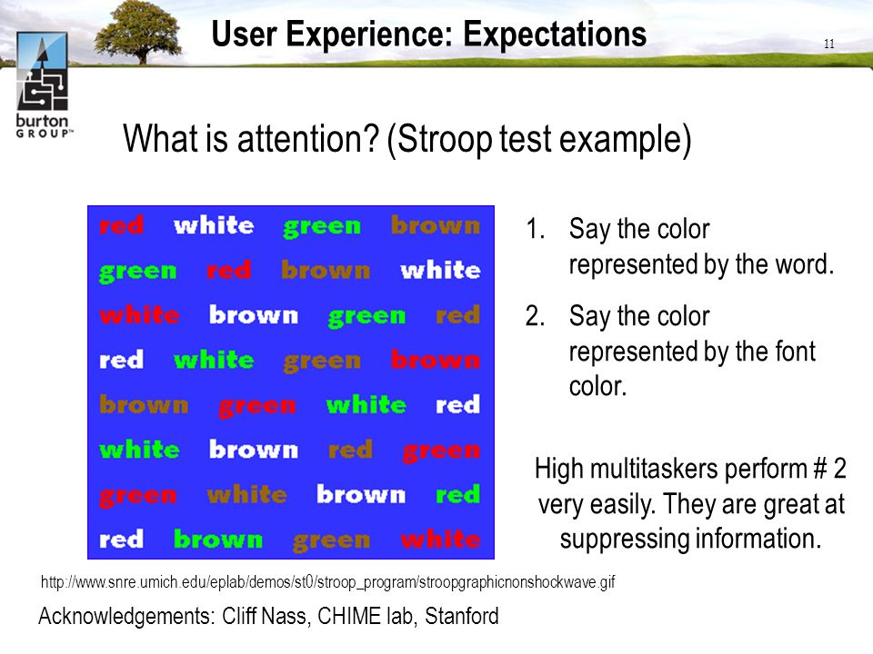 User Experience: Expectations 11 http://www.snre.umich.edu/eplab/demos/st0/stroop_program/stroopgraphicnonshockwave.gif High multitaskers perform # 2