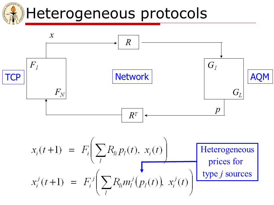 Heterogeneous protocols F1F1 FNFN G1G1 GLGL R R T TCP Network AQM x y q p Heterogeneous prices for type j sources