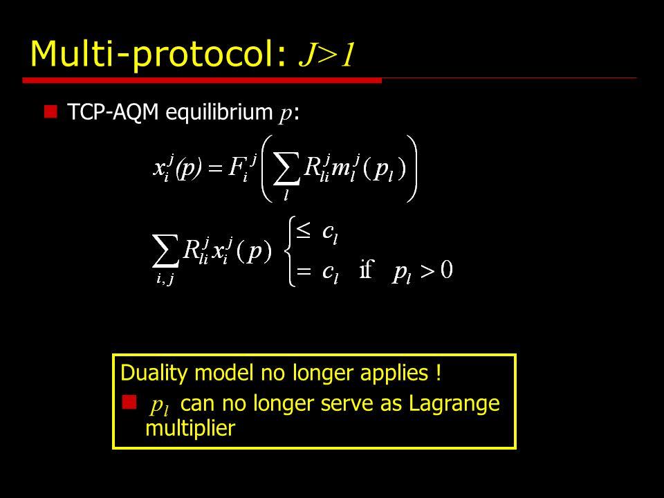 Multi-protocol: J>1 Duality model no longer applies ! p l can no longer serve as Lagrange multiplier TCP-AQM equilibrium p :