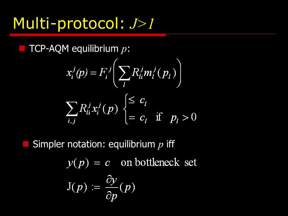 TCP-AQM equilibrium p : Multi-protocol: J>1 Simpler notation: equilibrium p iff