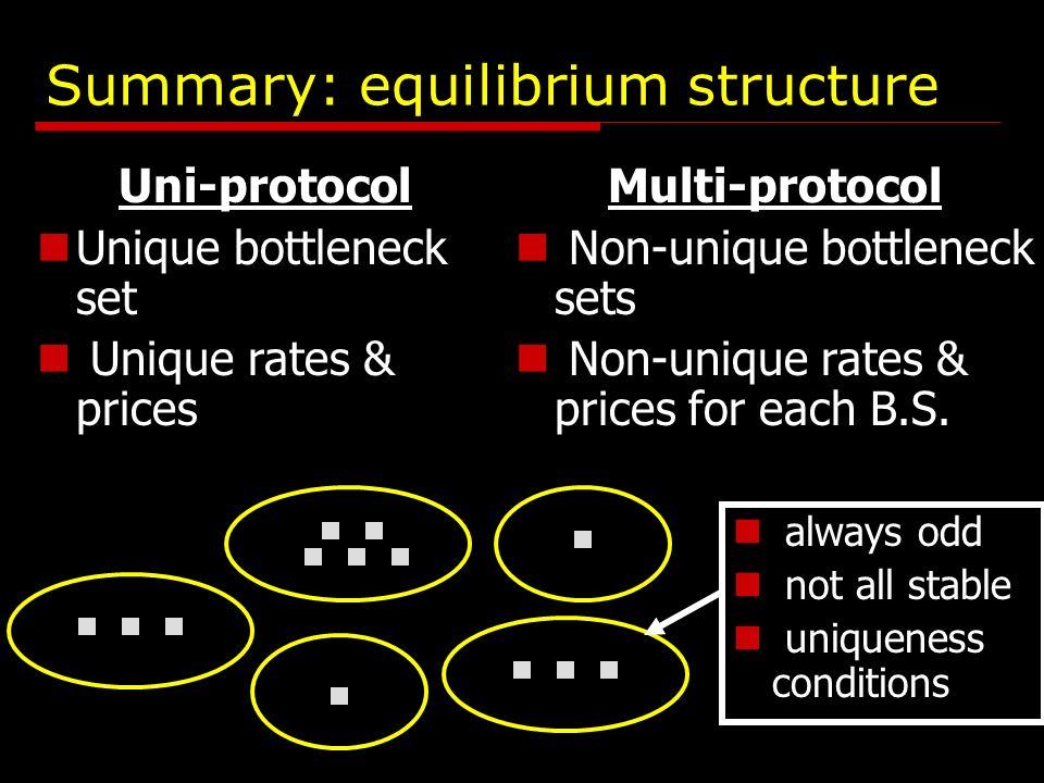 Summary: equilibrium structure Uni-protocol Unique bottleneck set Unique rates & prices Multi-protocol Non-unique bottleneck sets Non-unique rates & prices for each B.S.