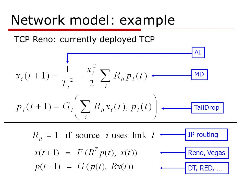 Network model: example Reno, Vegas DT, RED, … IP routing TCP Reno: currently deployed TCP AI MD TailDrop