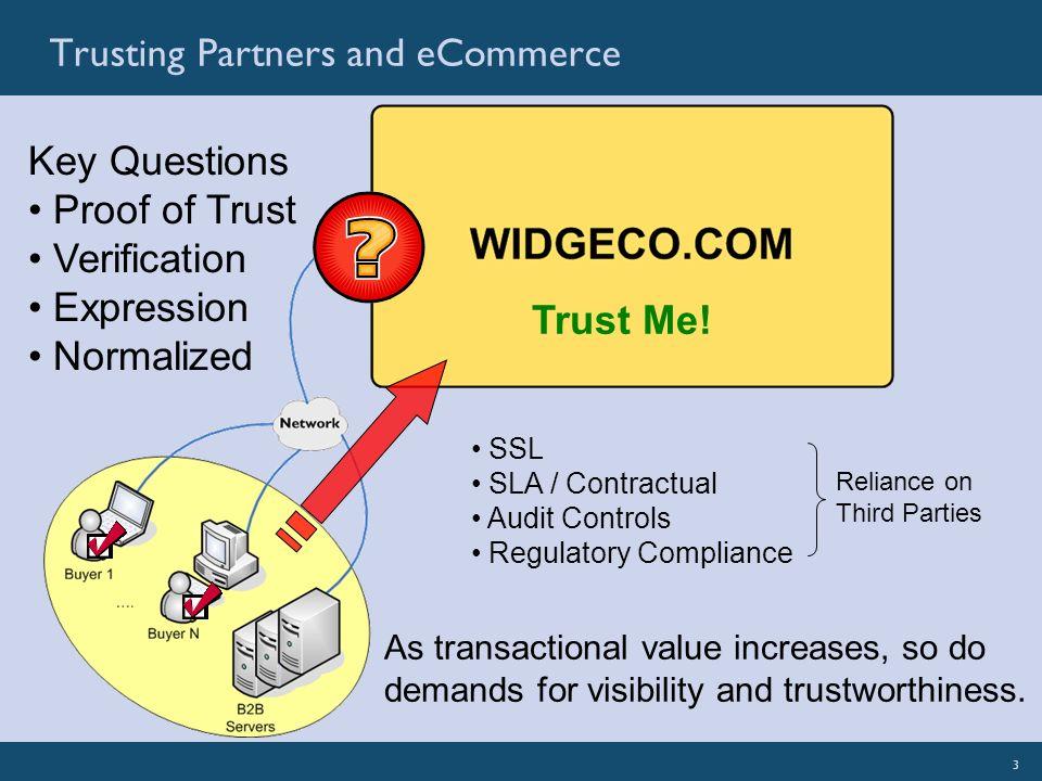 3SignaCert: Illuminate Your EnterpriseSignaCert Confidential 3 Trusting Partners and eCommerce Trust Me! Key Questions Proof of Trust Verification Exp