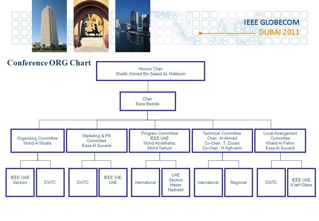 Chair Eesa Bastaki Honour Chair Sheikh Ahmed Bin Saeed AL Maktoum Technical Committee Chair, Al-Ahmad Co-Chair, T. Durani Co-Chair, H Aghvamii IEEE UA