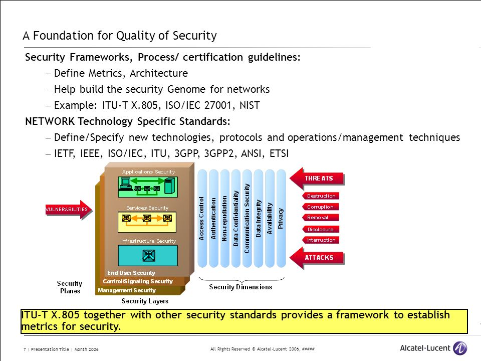 All Rights Reserved © Alcatel-Lucent 2006, ##### 7 | Presentation Title | Month 2006 A Foundation for Quality of Security Security Frameworks, Process/ certification guidelines: – Define Metrics, Architecture – Help build the security Genome for networks – Example: ITU-T X.805, ISO/IEC 27001, NIST NETWORK Technology Specific Standards: – Define/Specify new technologies, protocols and operations/management techniques – IETF, IEEE, ISO/IEC, ITU, 3GPP, 3GPP2, ANSI, ETSI ITU-T X.805 together with other security standards provides a framework to establish metrics for security.