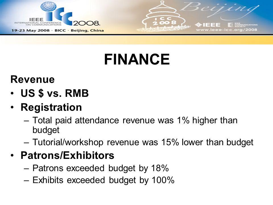 FINANCE Revenue US $ vs.