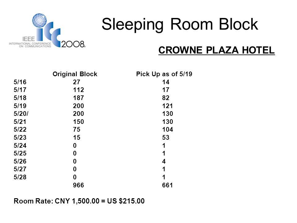 Sleeping Room Block CROWNE PLAZA HOTEL Original Block Pick Up as of 5/19 5/162714 5/1711217 5/1818782 5/19200121 5/20/200130 5/21150130 5/2275104 5/23