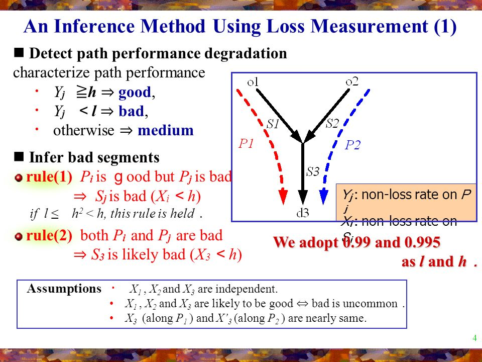 4 Y j : non-loss rate on P X i : non-loss rate on S i An Inference Method Using Loss Measurement (1) Detect path performance degradation characterize path performance Y j h good, Y j l bad, otherwise medium Infer bad segments rule(1) P i is ood but P j is bad S j is bad (X i h) if l h 2 < h, this rule is held rule(2) both P i and P j are bad S 3 is likely bad (X 3 h) Assumptions X 1, X 2 and X 3 are independent.