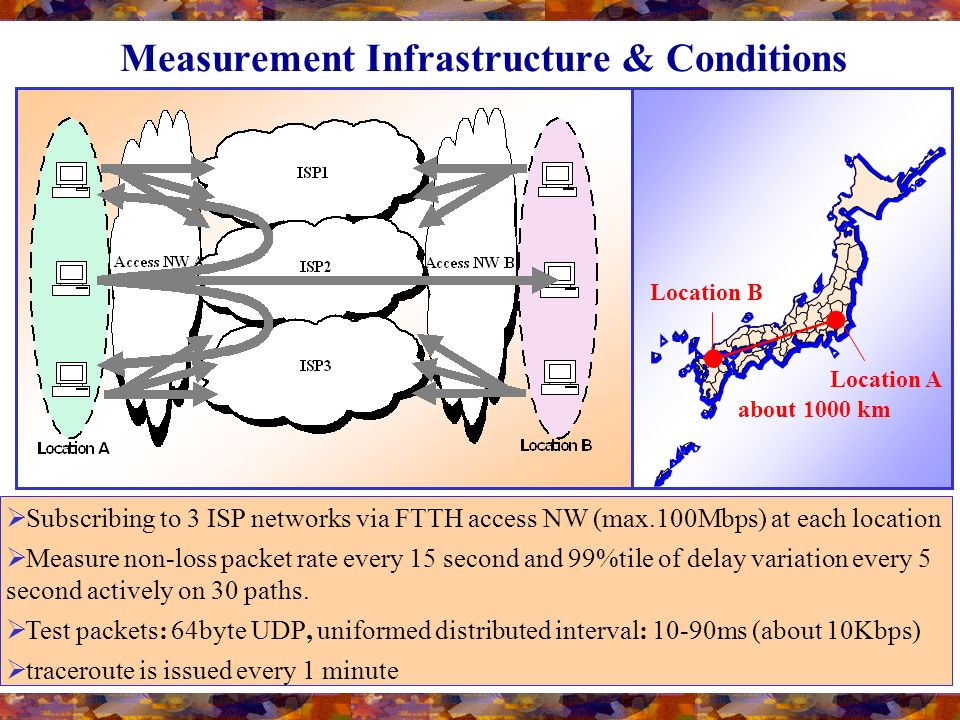 8 Measurement Infrastructure & Conditions Location B Location A about 1000 km Subscribing to 3 ISP networks via FTTH access NW (max.100Mbps) at each location Measure non-loss packet rate every 15 second and 99%tile of delay variation every 5 second actively on 30 paths.
