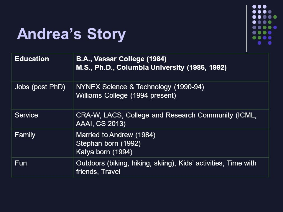 Andreas Story EducationB.A., Vassar College (1984) M.S., Ph.D., Columbia University (1986, 1992) Jobs (post PhD)NYNEX Science & Technology (1990-94) Williams College (1994-present) ServiceCRA-W, LACS, College and Research Community (ICML, AAAI, CS 2013) FamilyMarried to Andrew (1984) Stephan born (1992) Katya born (1994) FunOutdoors (biking, hiking, skiing), Kids activities, Time with friends, Travel