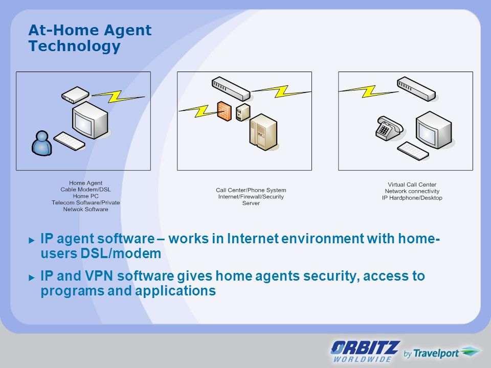 At-Home Agent Technology IP agent software – works in Internet environment with home- users DSL/modem IP and VPN software gives home agents security,