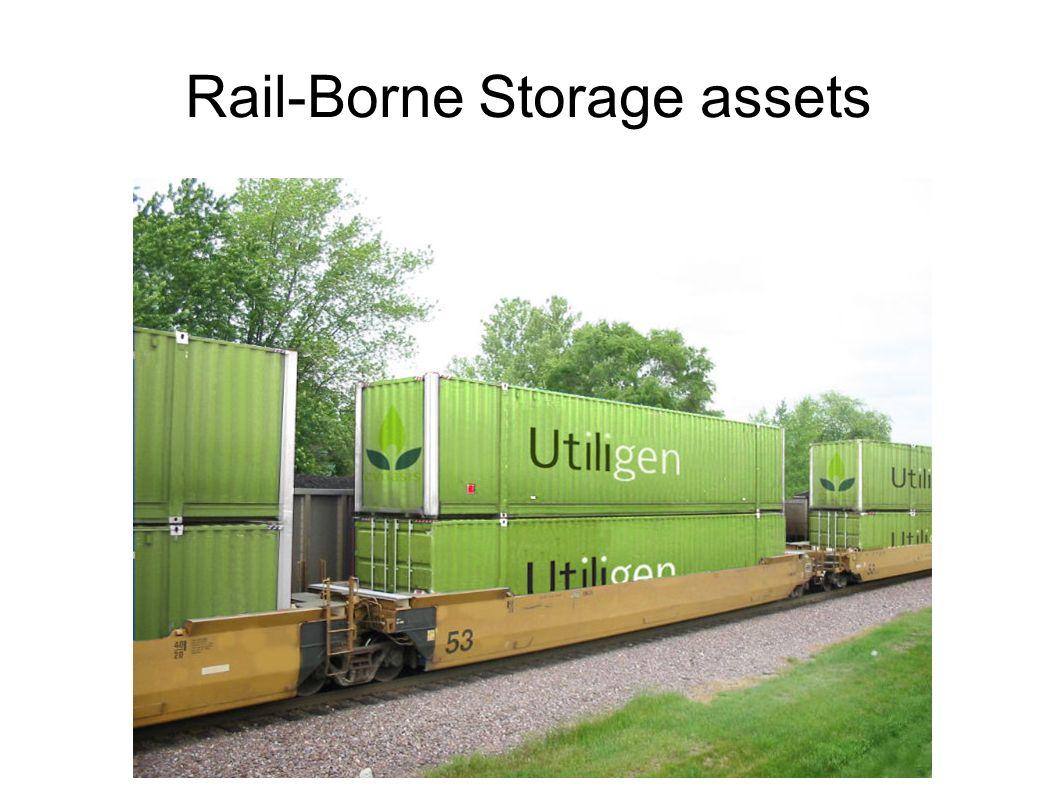 Rail-Borne Storage assets