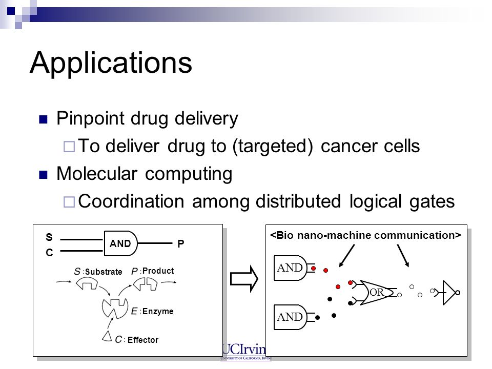 10 Applications Pinpoint drug delivery To deliver drug to (targeted) cancer cells Molecular computing Coordination among distributed logical gates AND