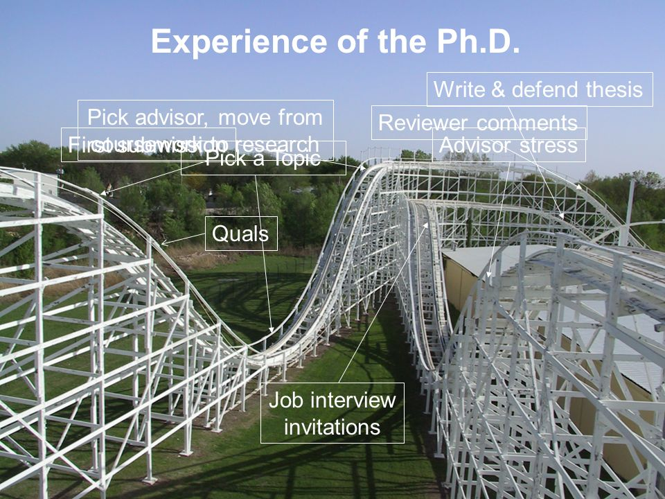 Lessons from the Roller Coaster The ride is similar for most people You are qualified for the ride.