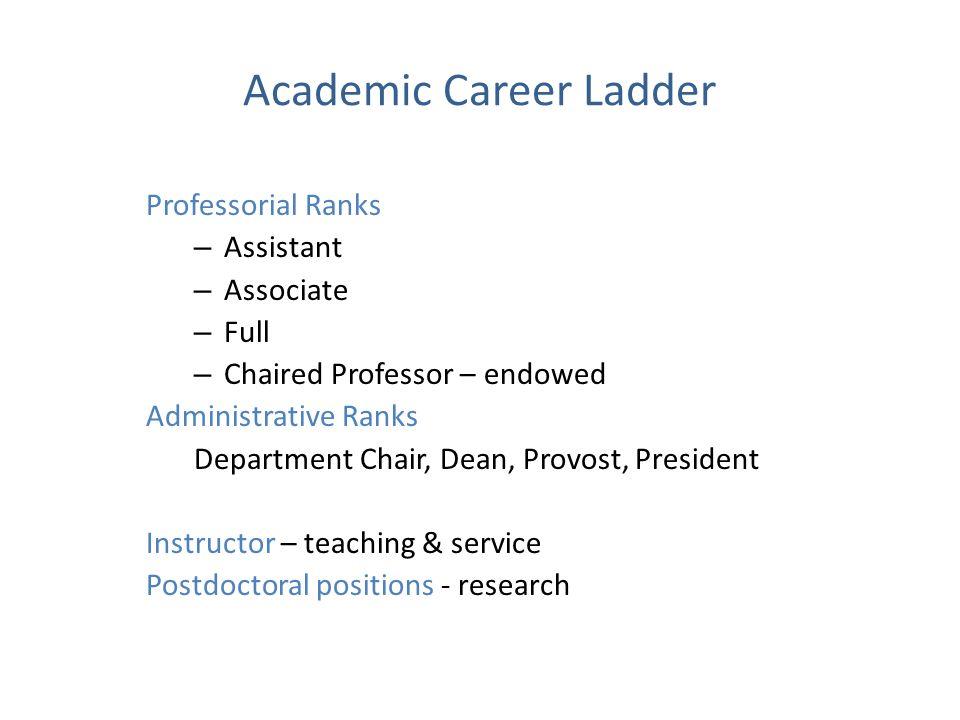Academic Career Ladder Professorial Ranks – Assistant – Associate – Full – Chaired Professor – endowed Administrative Ranks Department Chair, Dean, Pr
